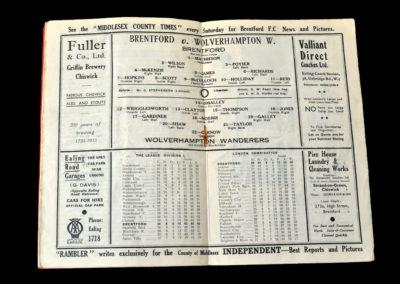 Brentford v Wolves 01.02.1936