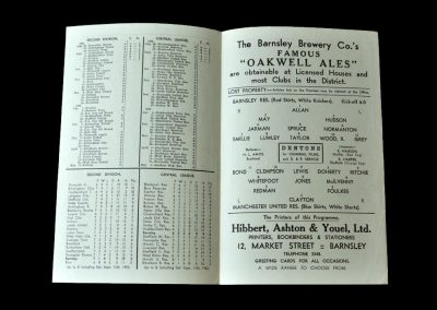 Barnsley Reserves v Manchester United Reserves 17.09.1952 - a hat trick in front of Jimmy Murphy puts him at the top of United's wants list.