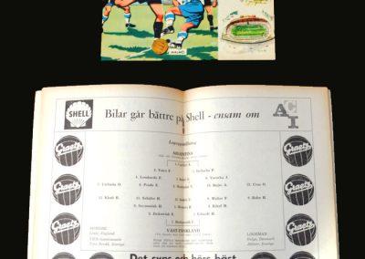 Argentina v West Germany 08.06.1958