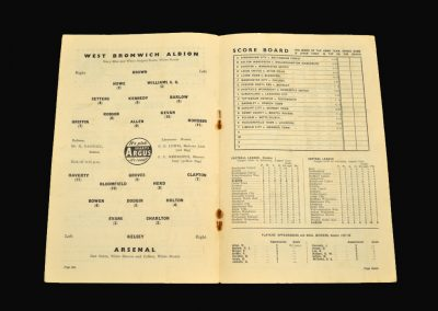 West Brom v Arsenal 04.09.1957