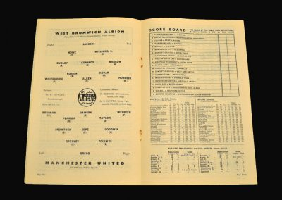 West Brom v Man Utd 01.03.1958 FA Cup 6th Round