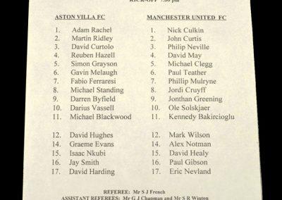 Man Utd Reserves v Aston Villa Reserves 06.01.1999