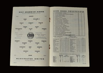 Man Utd v West Brom 01.03.1958 - FA Cup 6th Round
