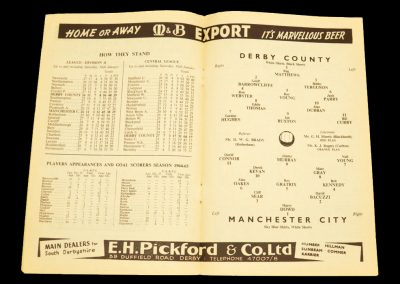 Derby County v Manchester City 30.01.1965