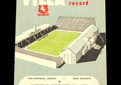 Aston Villa v Tottenham Hotspur 12.12.1953