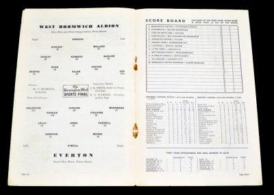 Everton v West Bromwich Albion 15.09.1954