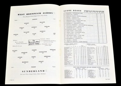 Sunderland v West Bromwich Albion 18.12.1954