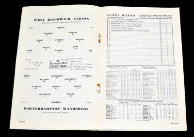 Wolverhampton Wanderers v West Bromwich Albion 16.03.1955