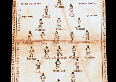 Walsall v Burnley 10.11.1900