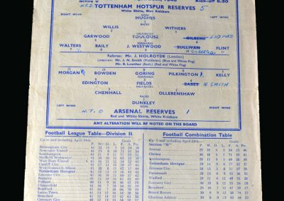 Arsenal v Spurs 26.04.1948