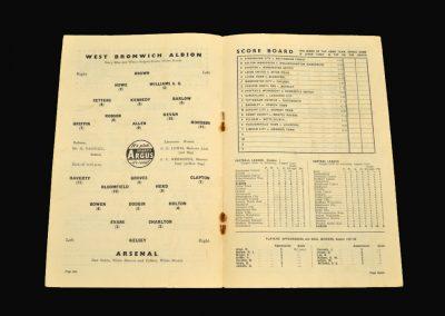 West Brom v Arsenal 04.09.1957