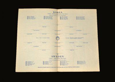 Korea v Sweden 05.08.1948