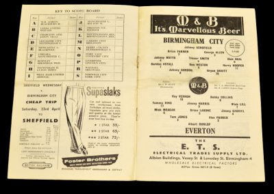 Birmingham City v Everton 02.04.1960