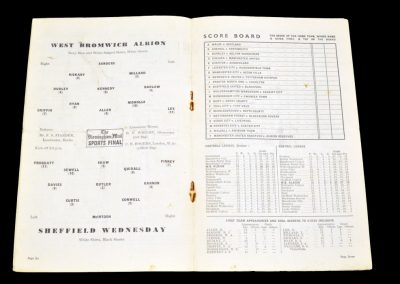 Sheffield Wednesday v West Bromwich Albion 16.10.1954