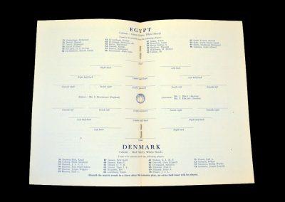 Egypt v Denmark 31.07.1948 (Olympics)