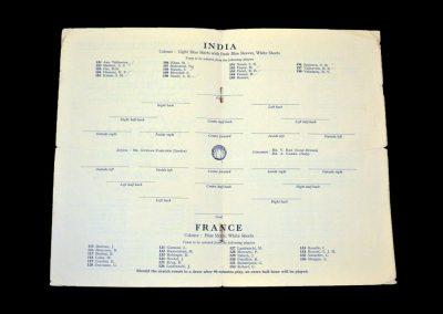 India v France 31.07.1948 (Olympics)