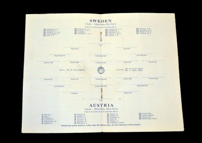 Sweden v Austria 02.08.1948 (Olympics)