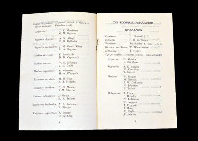 Argentina v England 14.05.1953